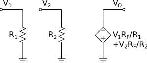 Circuito equivalente do amplificador somador